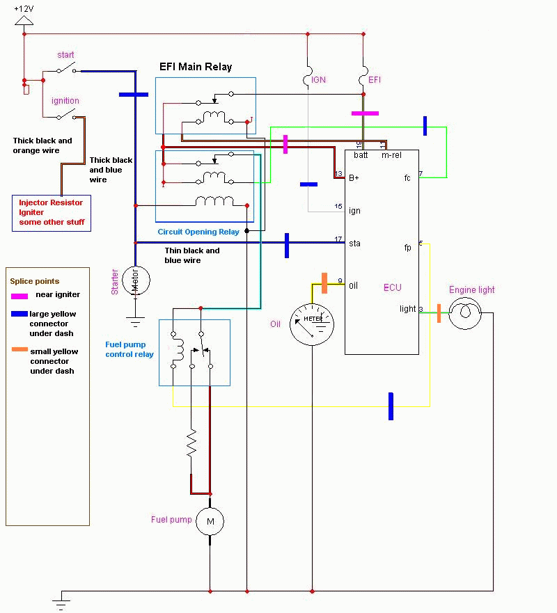 wiring_color 7mge swap notes and pics Toyota 22RE Diagram at bayanpartner.co